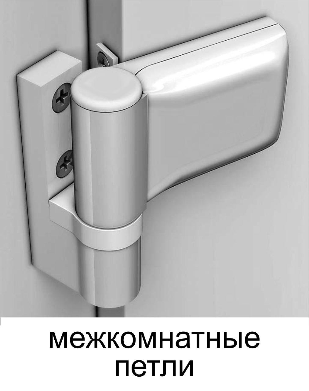 Запорные механизмы для дверей